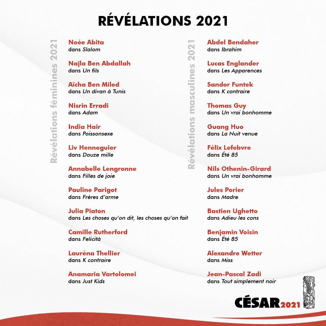 César 2021 : Qui sont les nominés aux récompenses de meilleur espoir féminin et meilleur espoir masculin cette année ?